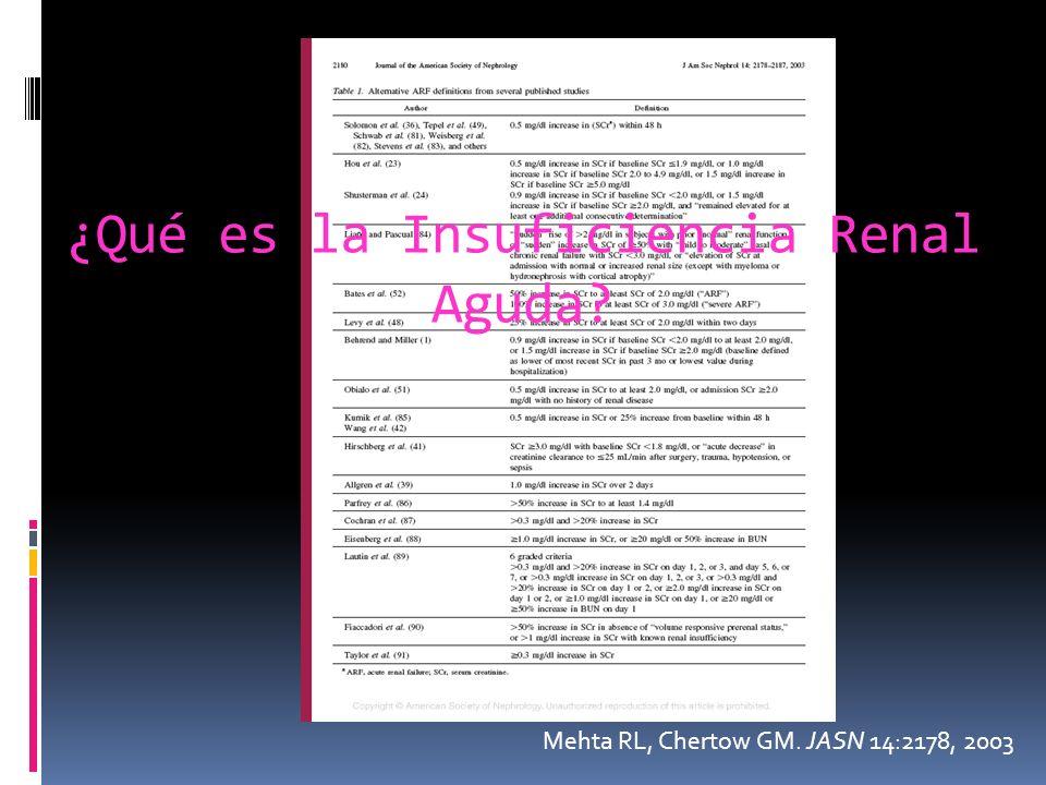¿Qué es la Insuficiencia Renal Aguda? Mehta RL, Chertow GM. JASN 14:2178, 2003