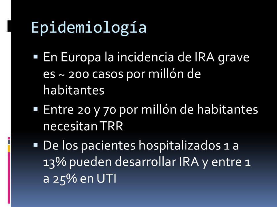 Epidemiología En Europa la incidencia de IRA grave es ~ 200 casos por millón de habitantes Entre 20 y 70 por millón de habitantes necesitan TRR De los