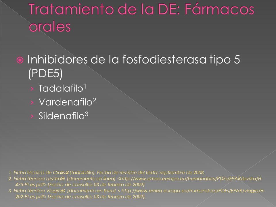 Inhibidores de la fosfodiesterasa tipo 5 (PDE5) Tadalafilo 1 Vardenafilo 2 Sildenafilo 3 1.