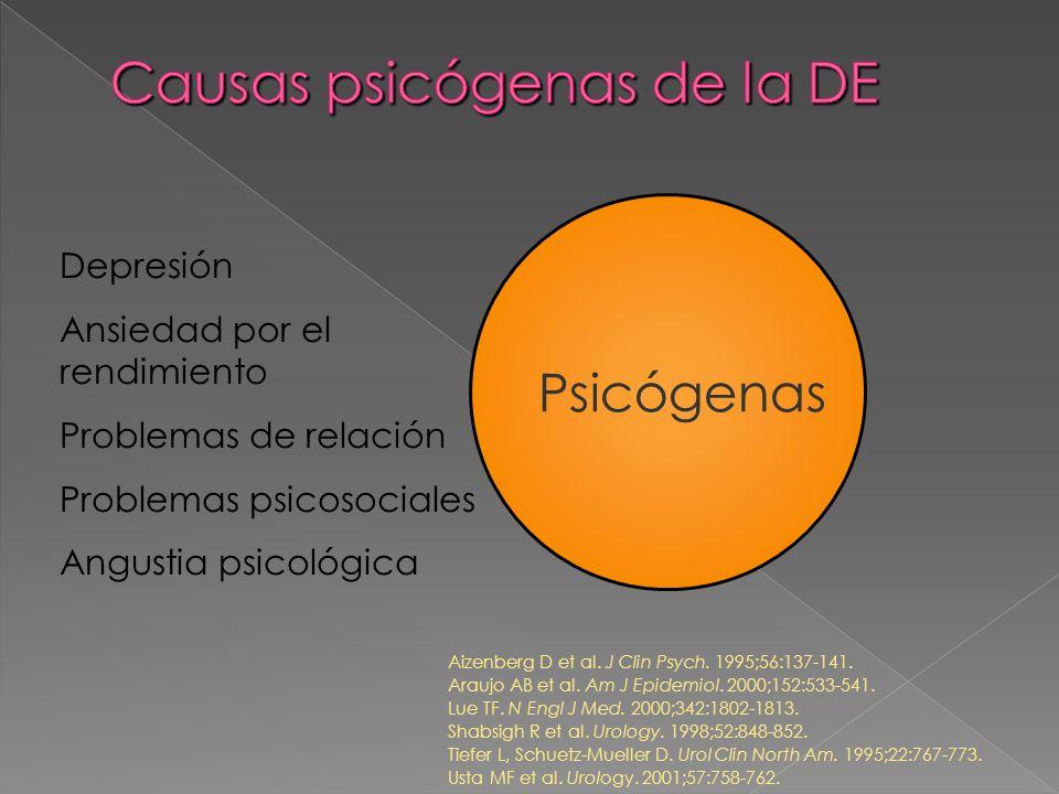 Psicógena y Orgánica La DE implica habitualmente una combinación de factores psicógenos y orgánicos Tiefer L, Schuetz-Mueller D.