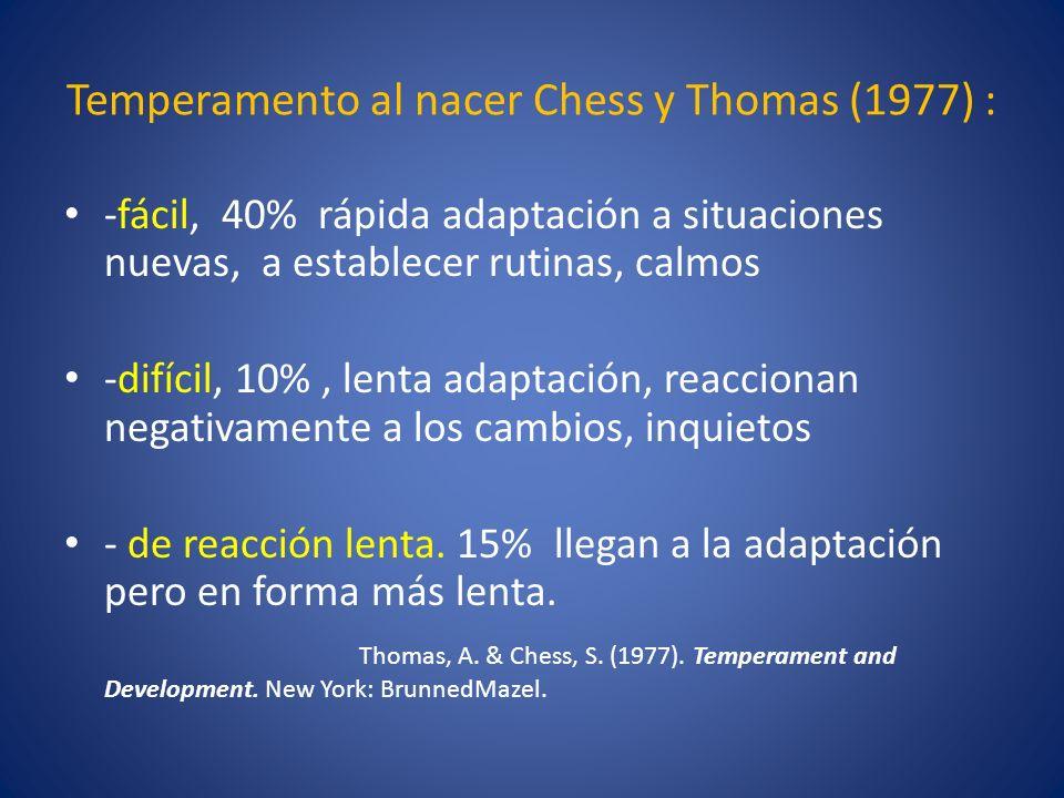 Temperamento al nacer Chess y Thomas (1977) : -fácil, 40% rápida adaptación a situaciones nuevas, a establecer rutinas, calmos -difícil, 10%, lenta ad