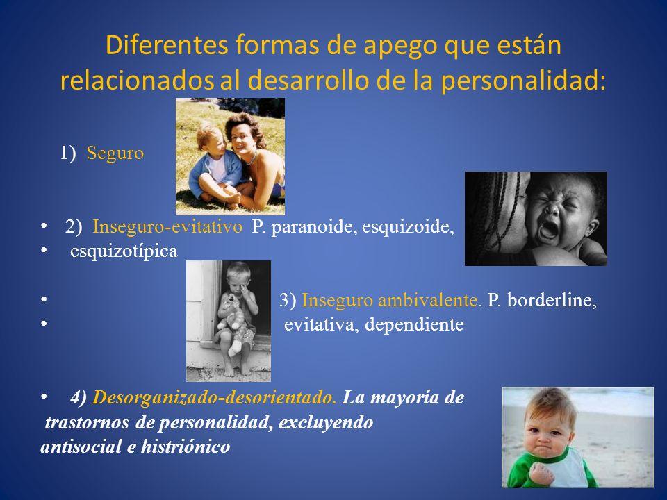 Diferentes formas de apego que están relacionados al desarrollo de la personalidad: 1) Seguro 2) Inseguro-evitativo P. paranoide, esquizoide, esquizot