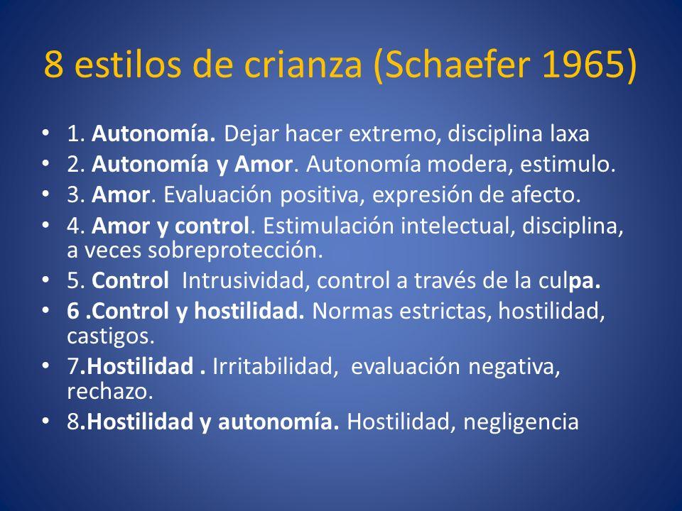 8 estilos de crianza (Schaefer 1965) 1. Autonomía. Dejar hacer extremo, disciplina laxa 2. Autonomía y Amor. Autonomía modera, estimulo. 3. Amor. Eval