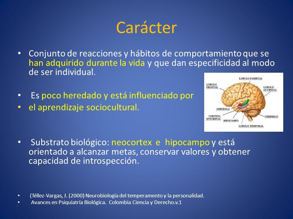 Carácter Conjunto de reacciones y hábitos de comportamiento que se han adquirido durante la vida y que dan especificidad al modo de ser individual. Es