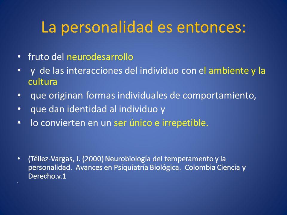 Personalidad y dimensiones Pnie 1.Biológica 2. Cognitivo-comportamental 3.