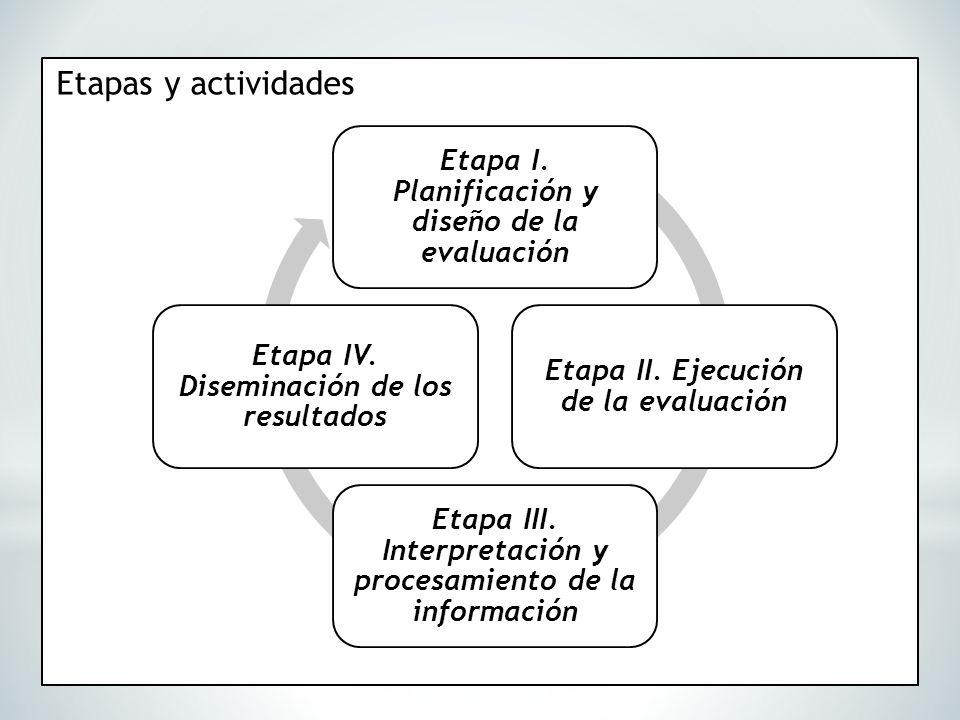 Etapas y actividades Etapa I. Planificación y diseño de la evaluación Etapa II. Ejecución de la evaluación Etapa III. Interpretación y procesamiento d