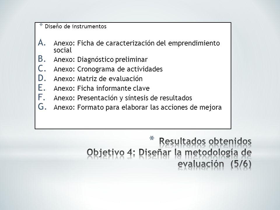 * Diseño de instrumentos A. Anexo: Ficha de caracterización del emprendimiento social B. Anexo: Diagnóstico preliminar C. Anexo: Cronograma de activid