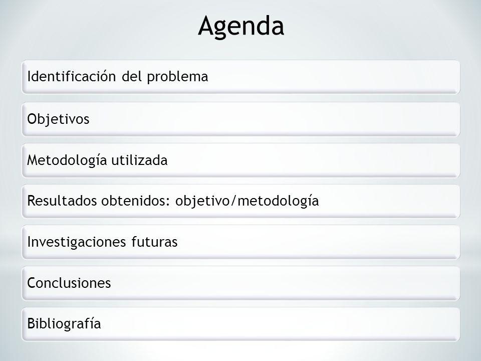 Agenda Identificación del problemaObjetivosMetodología utilizadaResultados obtenidos: objetivo/metodologíaInvestigaciones futurasConclusionesBibliogra