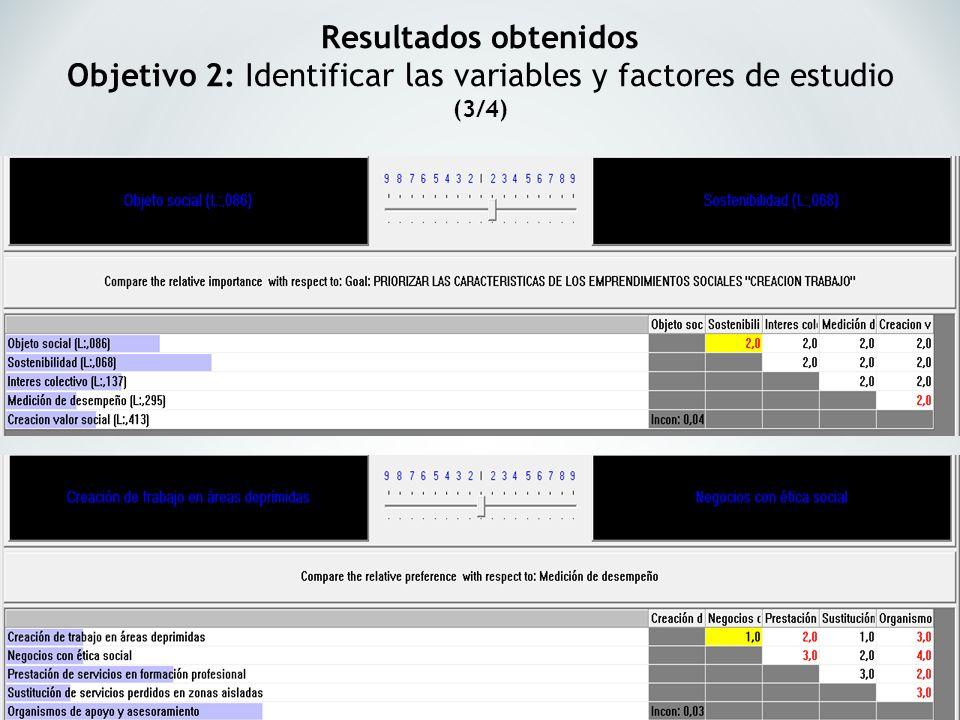 Resultados obtenidos Objetivo 2: Identificar las variables y factores de estudio (3/4)
