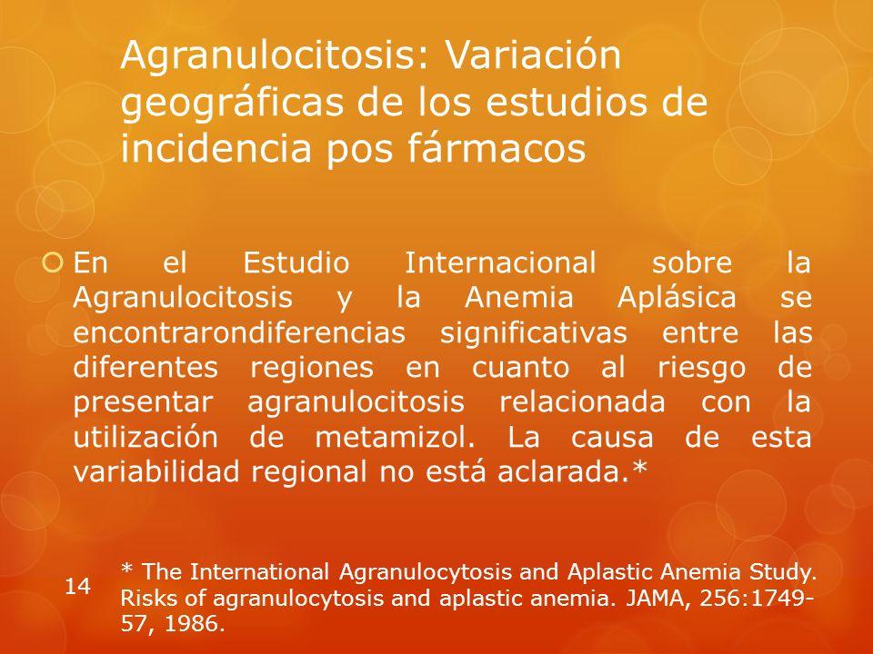 En el Estudio Internacional sobre la Agranulocitosis y la Anemia Aplásica se encontrarondiferencias significativas entre las diferentes regiones en cuanto al riesgo de presentar agranulocitosis relacionada con la utilización de metamizol.