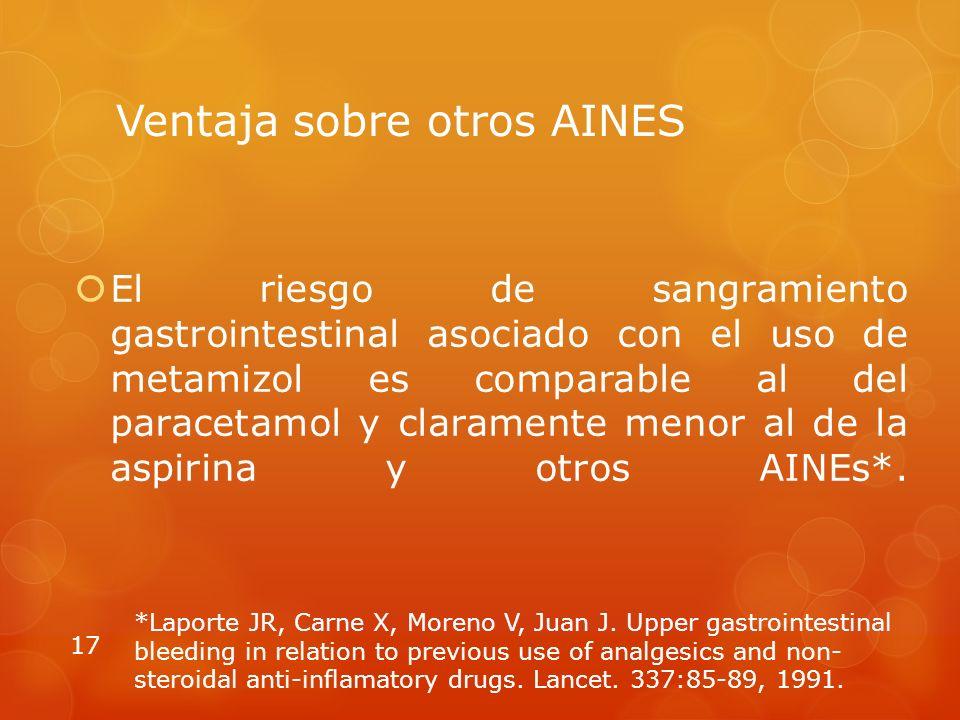 Ventaja sobre otros AINES El riesgo de sangramiento gastrointestinal asociado con el uso de metamizol es comparable al del paracetamol y claramente menor al de la aspirina y otros AINEs*.