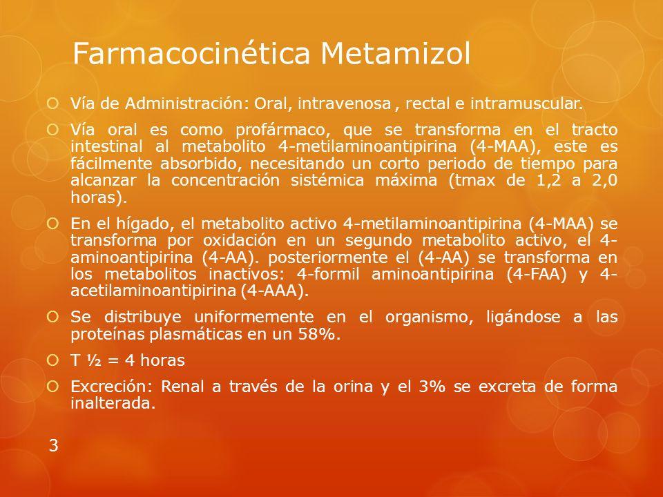 Farmacocinética Metamizol Vía de Administración: Oral, intravenosa, rectal e intramuscular.