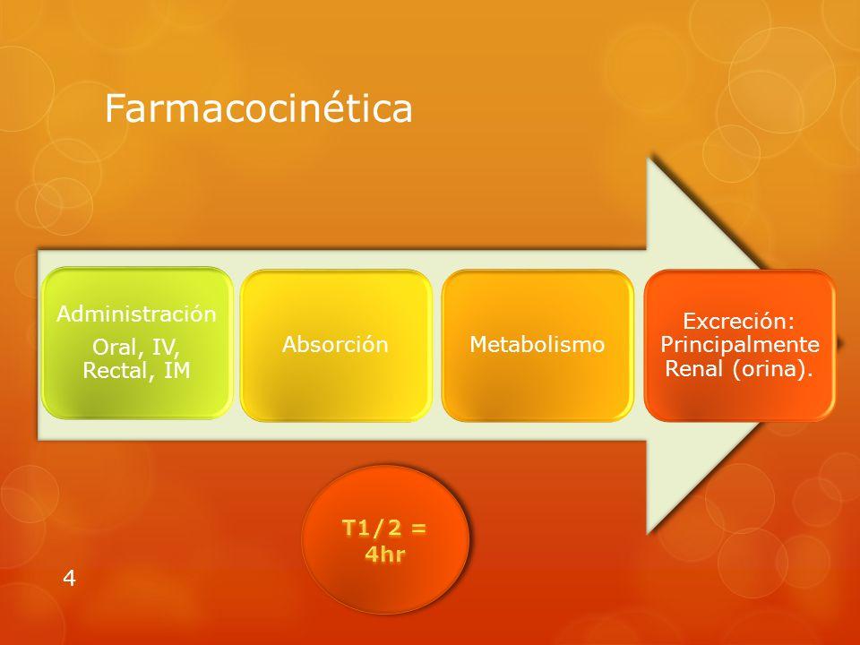 Farmacocinética Administración Oral, IV, Rectal, IM AbsorciónMetabolismo Excreción: Principalmente Renal (orina).