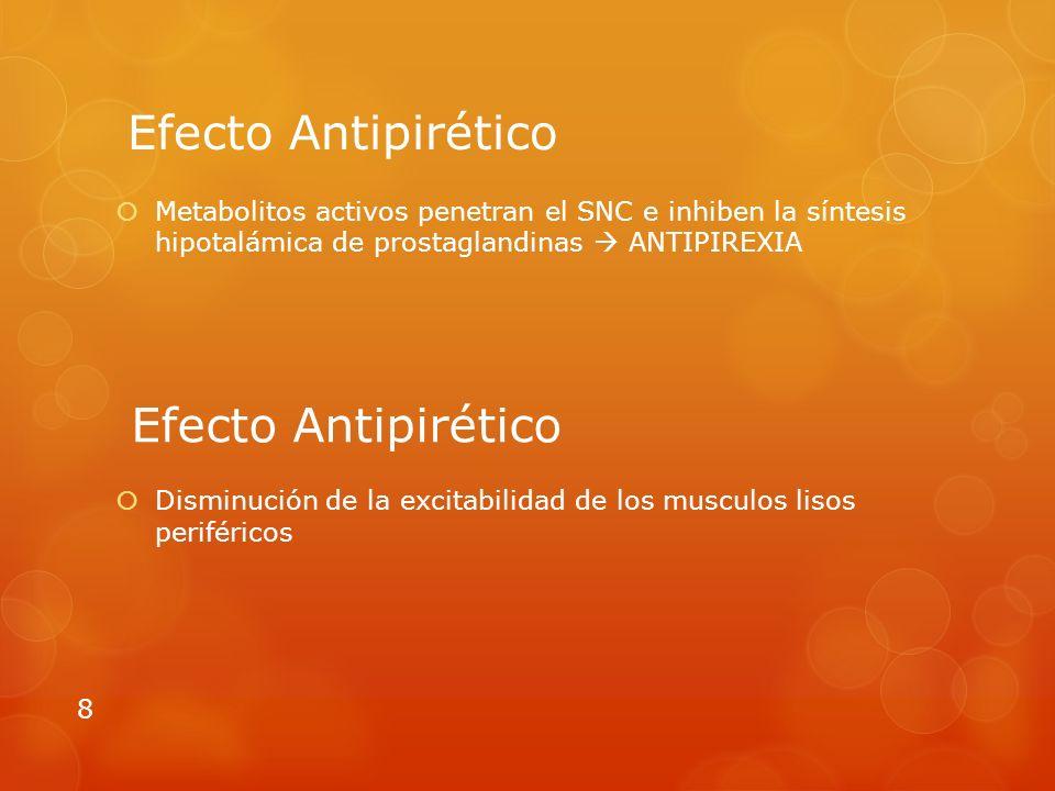 Efecto Antipirético Metabolitos activos penetran el SNC e inhiben la síntesis hipotalámica de prostaglandinas ANTIPIREXIA 8 Efecto Antipirético Disminución de la excitabilidad de los musculos lisos periféricos