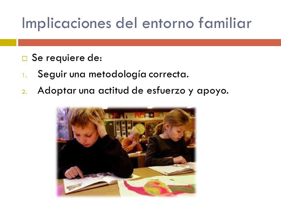 Implicaciones del entorno familiar Se requiere de: 1. Seguir una metodología correcta. 2. Adoptar una actitud de esfuerzo y apoyo.