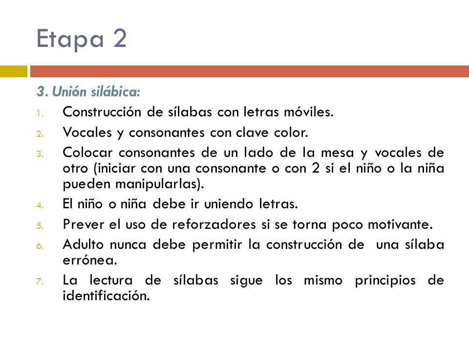 Etapa 2 3. Unión silábica: 1. Construcción de sílabas con letras móviles. 2. Vocales y consonantes con clave color. 3. Colocar consonantes de un lado