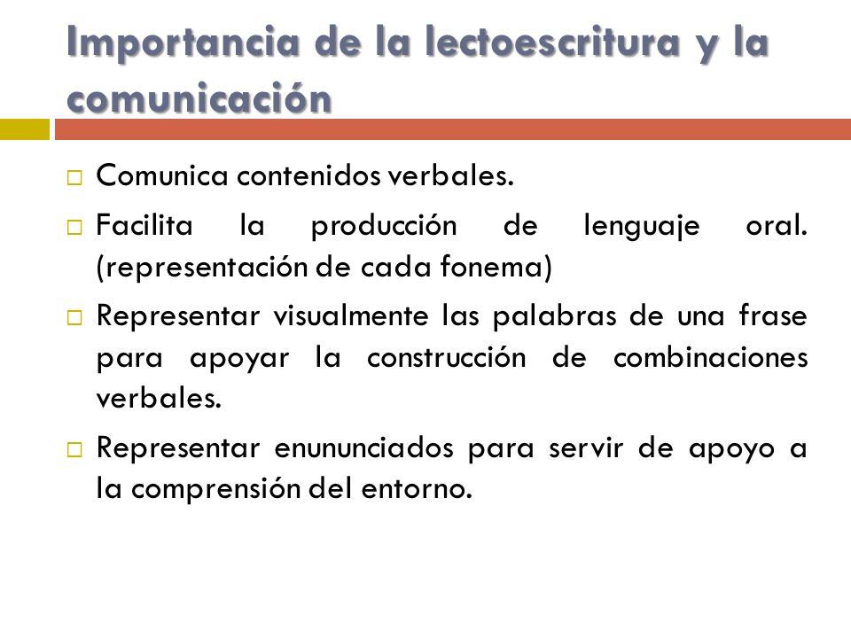 Importancia de la lectoescritura y la comunicación Comunica contenidos verbales. Facilita la producción de lenguaje oral. (representación de cada fone