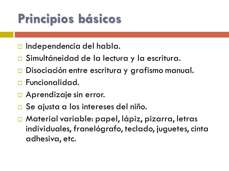 Principios básicos Independencia del habla. Simultáneidad de la lectura y la escritura. Disociación entre escritura y grafismo manual. Funcionalidad.