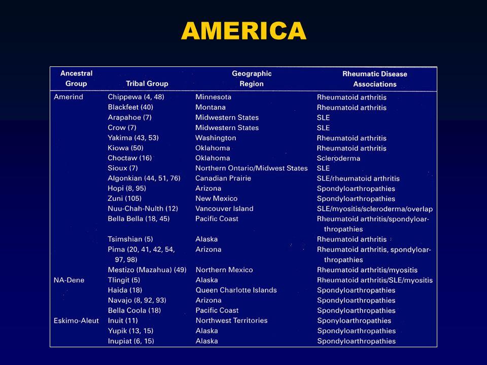 FRECUENCIA DEL HLA-B27 EN POBLACION NATIVA NORTEAMERICANA Y CAUCASICA AMERICA