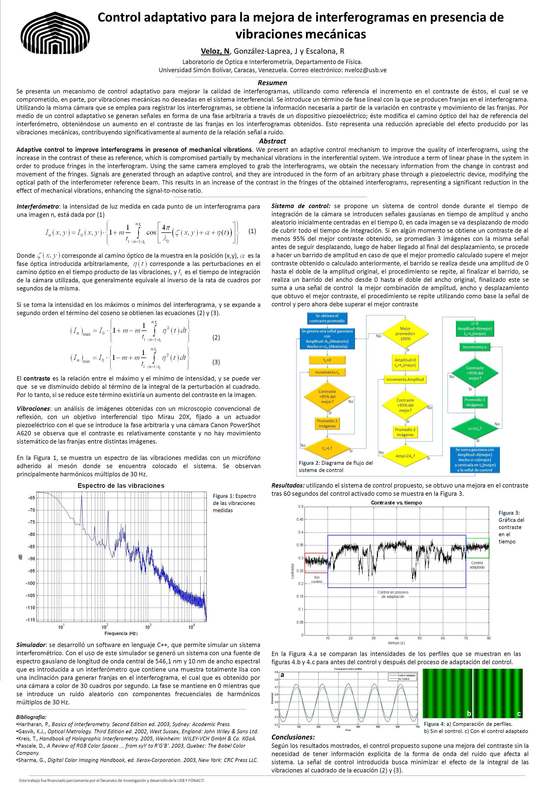 Control adaptativo para la mejora de interferogramas en presencia de vibraciones mecánicas Veloz, N, González-Laprea, J y Escalona, R Laboratorio de Óptica e Interferometría, Departamento de Física.