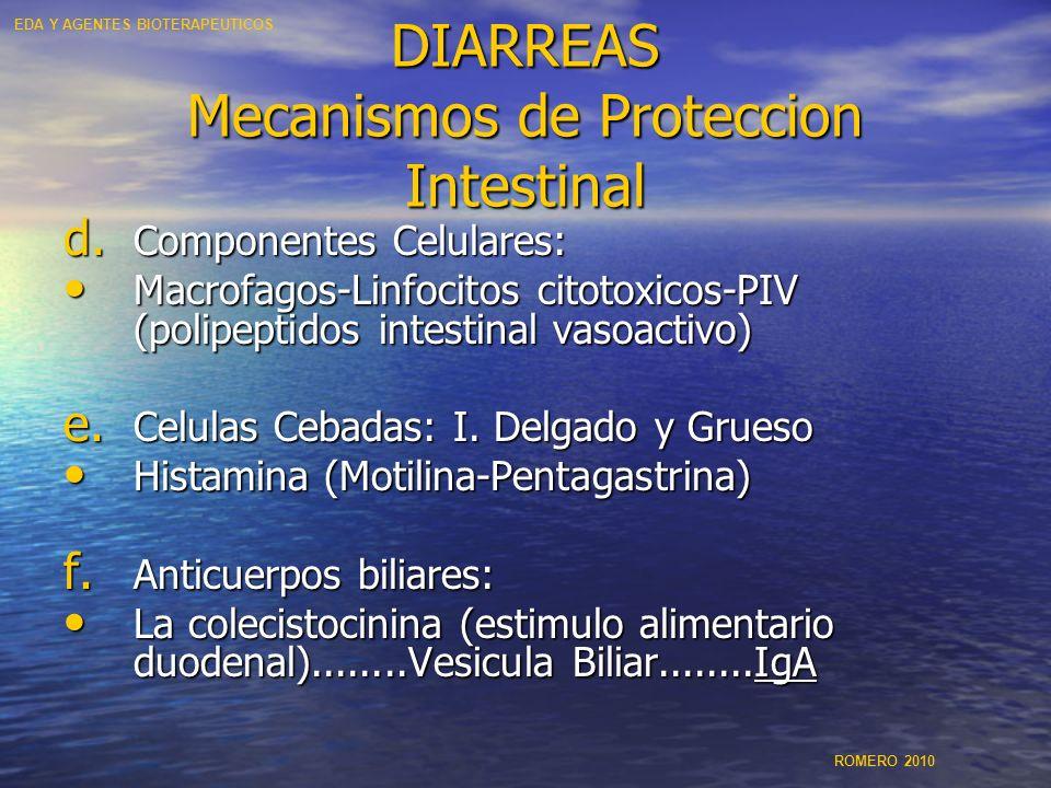 DIARREAS Mecanismos de Proteccion Intestinal d. Componentes Celulares: Macrofagos-Linfocitos citotoxicos-PIV (polipeptidos intestinal vasoactivo) Macr