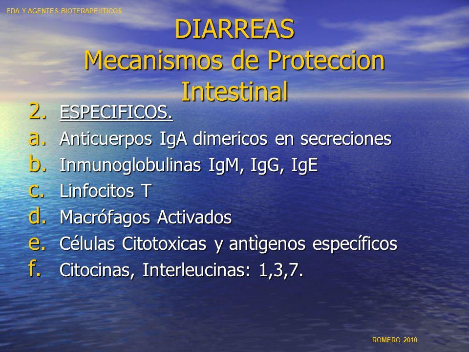 DIARREAS Mecanismos de Proteccion Intestinal 2. ESPECIFICOS. a. Anticuerpos IgA dimericos en secreciones b. Inmunoglobulinas IgM, IgG, IgE c. Linfocit
