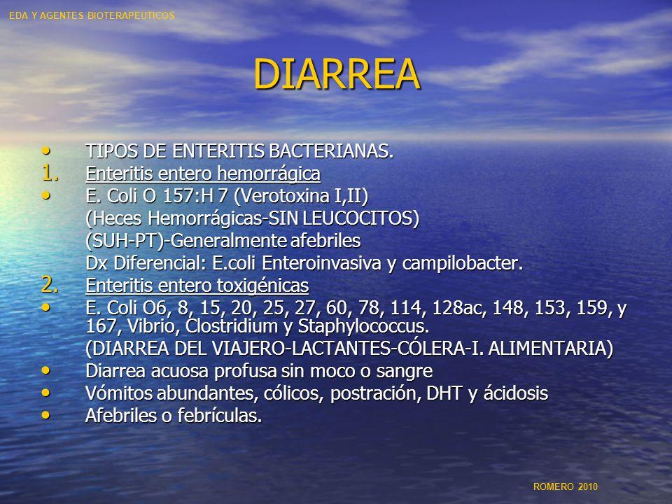 DIARREA TIPOS DE ENTERITIS BACTERIANAS. TIPOS DE ENTERITIS BACTERIANAS. 1. Enteritis entero hemorrágica E. Coli O 157:H 7 (Verotoxina I,II) E. Coli O
