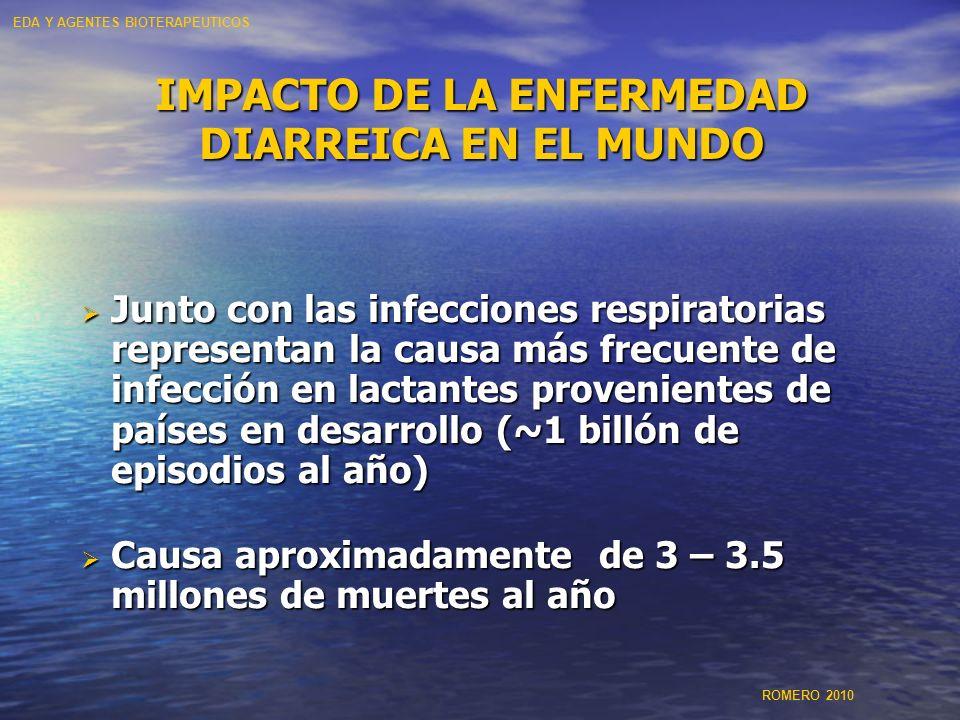 IMPACTO DE LA ENFERMEDAD DIARREICA EN EL MUNDO Junto con las infecciones respiratorias representan la causa más frecuente de infección en lactantes pr