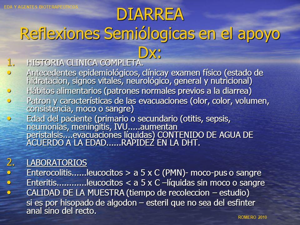 DIARREA Reflexiones Semiólogicas en el apoyo Dx: 1. HISTORIA CLINICA COMPLETA. Antecedentes epidemiológicos, clínicay examen físico (estado de hidrata