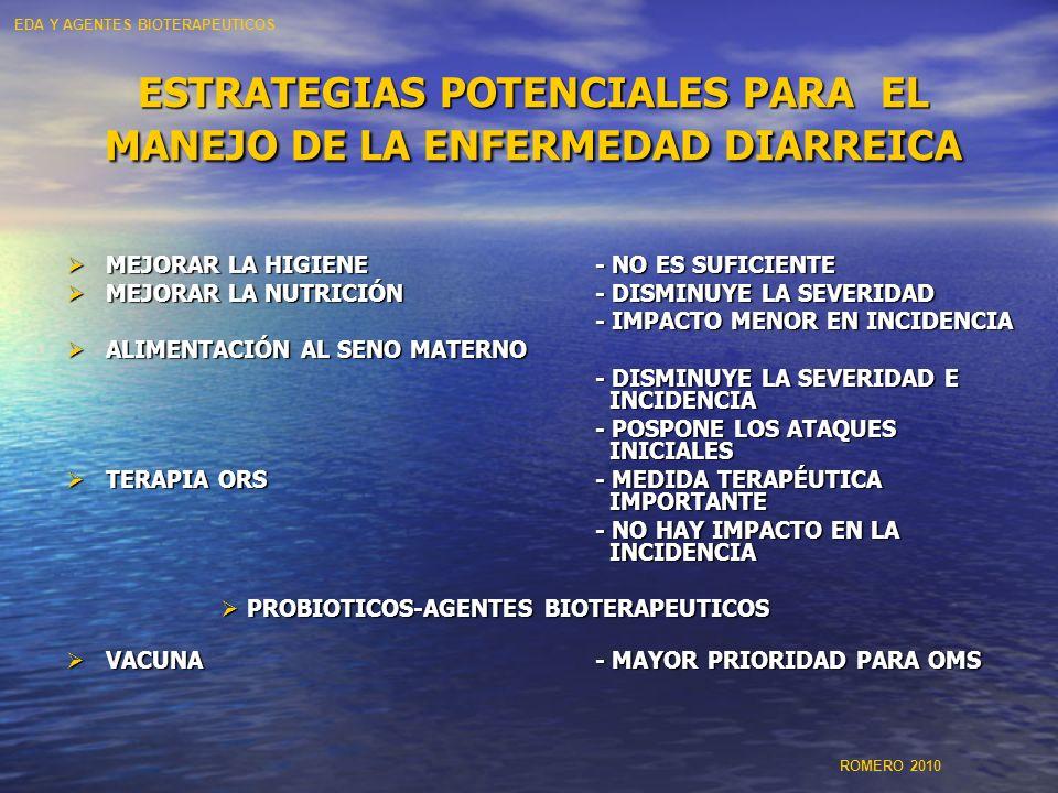 ESTRATEGIAS POTENCIALES PARA EL MANEJO DE LA ENFERMEDAD DIARREICA MEJORAR LA HIGIENE- NO ES SUFICIENTE MEJORAR LA HIGIENE- NO ES SUFICIENTE MEJORAR LA