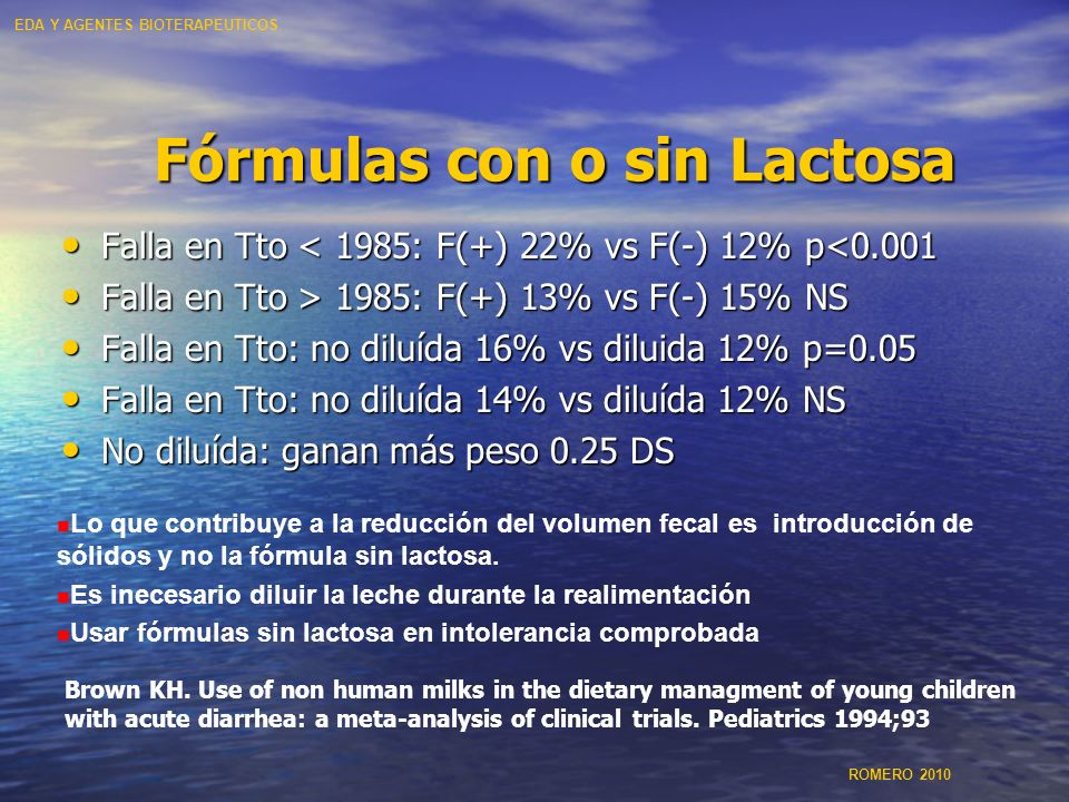 Fórmulas con o sin Lactosa Falla en Tto < 1985: F(+) 22% vs F(-) 12% p<0.001 Falla en Tto < 1985: F(+) 22% vs F(-) 12% p<0.001 Falla en Tto > 1985: F(