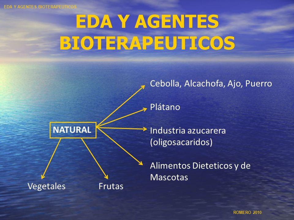NATURAL Vegetales Frutas Cebolla, Alcachofa, Ajo, Puerro Plátano Industria azucarera (oligosacaridos) Alimentos Dieteticos y de Mascotas EDA Y AGENTES