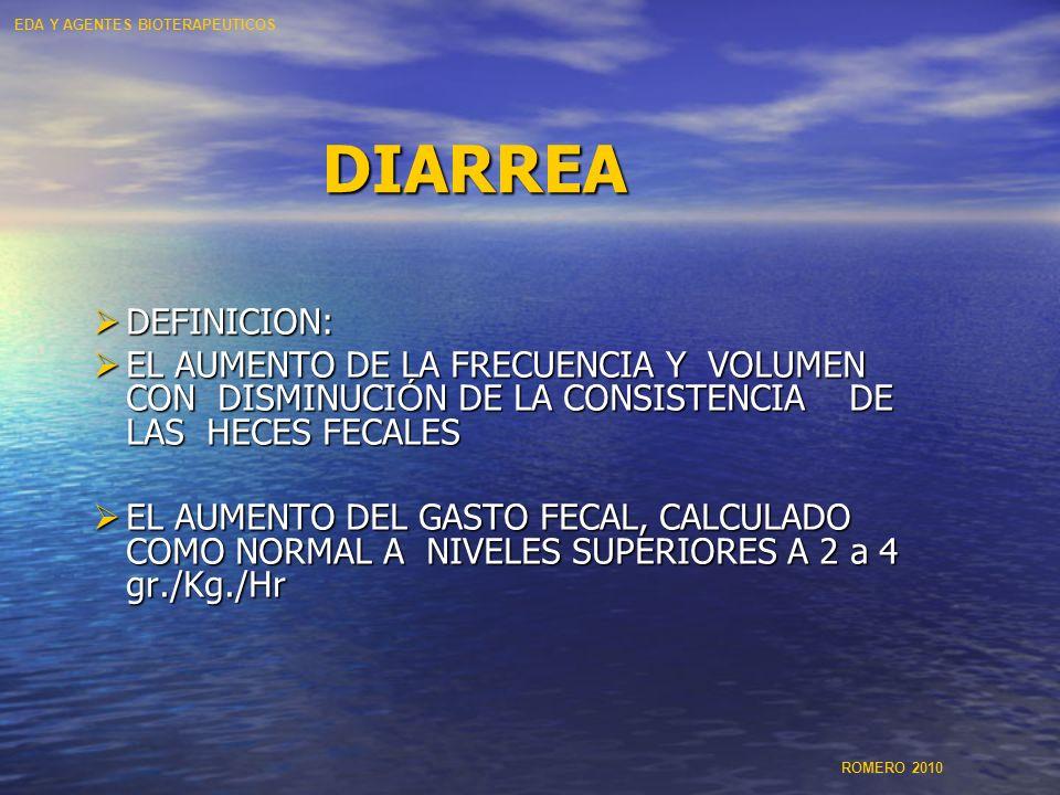 DIARREAS Mecanismos de Proteccion Intestinal 1.NO ESPECIFICOS: a.