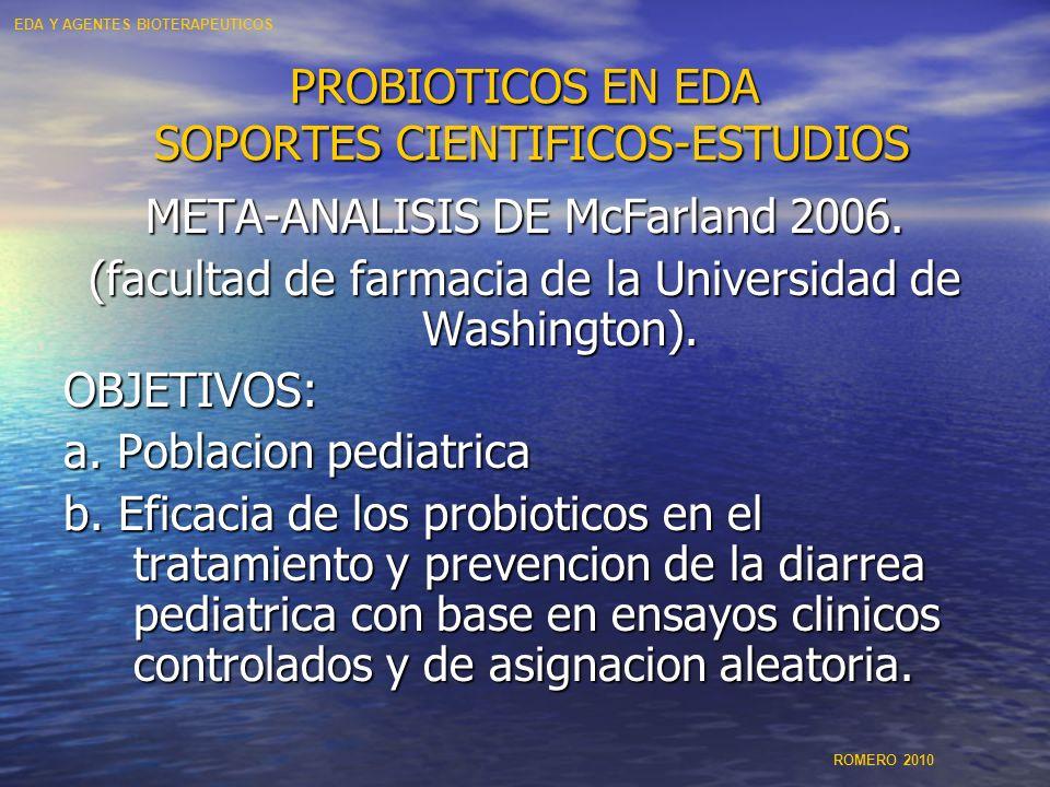 PROBIOTICOS EN EDA SOPORTES CIENTIFICOS-ESTUDIOS META-ANALISIS DE McFarland 2006. (facultad de farmacia de la Universidad de Washington). OBJETIVOS: a