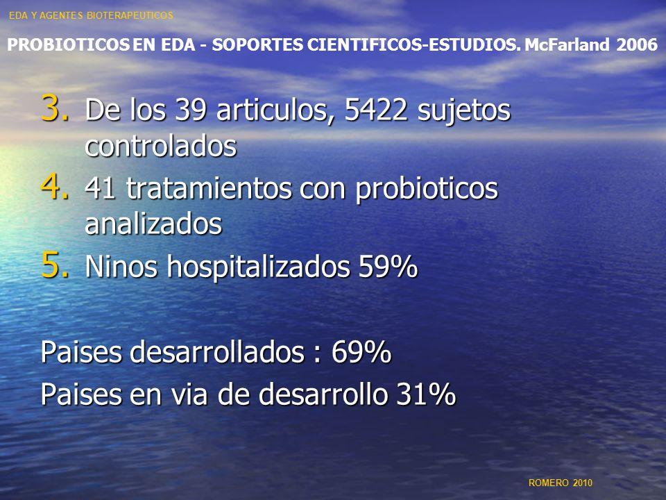 PROBIOTICOS EN EDA - SOPORTES CIENTIFICOS-ESTUDIOS. McFarland 2006 3. De los 39 articulos, 5422 sujetos controlados 4. 41 tratamientos con probioticos