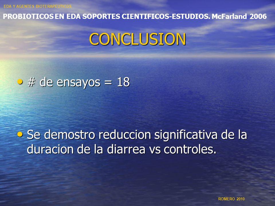 PROBIOTICOS EN EDA SOPORTES CIENTIFICOS-ESTUDIOS. McFarland 2006 CONCLUSION # de ensayos = 18 # de ensayos = 18 Se demostro reduccion significativa de
