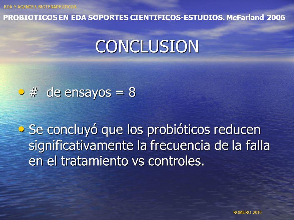 PROBIOTICOS EN EDA SOPORTES CIENTIFICOS-ESTUDIOS. McFarland 2006 CONCLUSION # de ensayos = 8 # de ensayos = 8 Se concluyó que los probióticos reducen