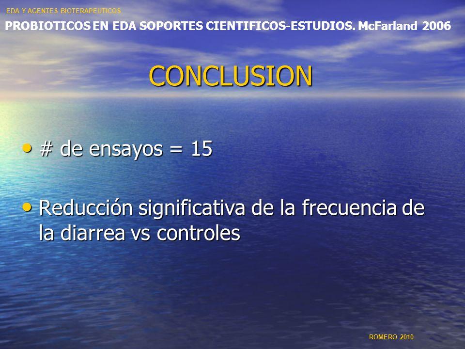 PROBIOTICOS EN EDA SOPORTES CIENTIFICOS-ESTUDIOS. McFarland 2006 CONCLUSION # de ensayos = 15 # de ensayos = 15 Reducción significativa de la frecuenc