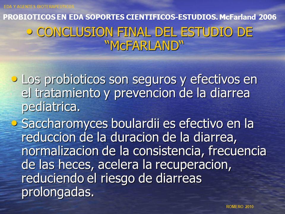 PROBIOTICOS EN EDA SOPORTES CIENTIFICOS-ESTUDIOS. McFarland 2006 CONCLUSION FINAL DEL ESTUDIO DE McFARLAND CONCLUSION FINAL DEL ESTUDIO DE McFARLAND L