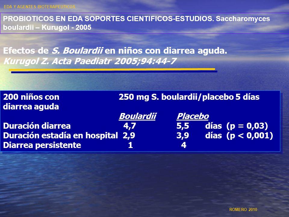 200 niños con 250 mg S. boulardii/placebo 5 días diarrea aguda BoulardiiPlacebo Duración diarrea 4,7 5,5 días (p = 0,03) Duración estadía en hospital