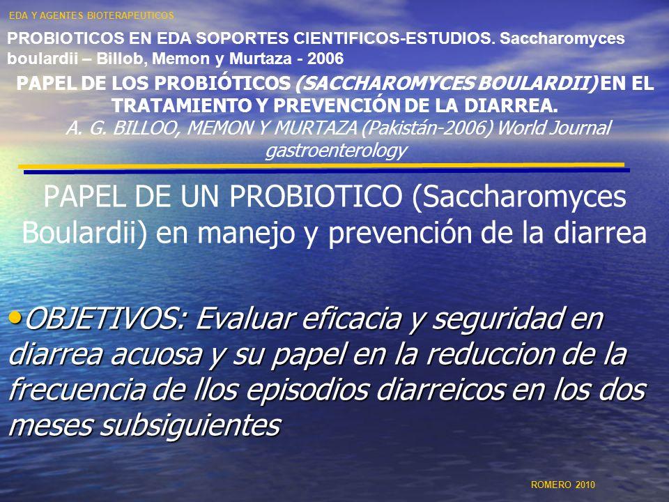 PAPEL DE UN PROBIOTICO (Saccharomyces Boulardii) en manejo y prevención de la diarrea OBJETIVOS: Evaluar eficacia y seguridad en diarrea acuosa y su p