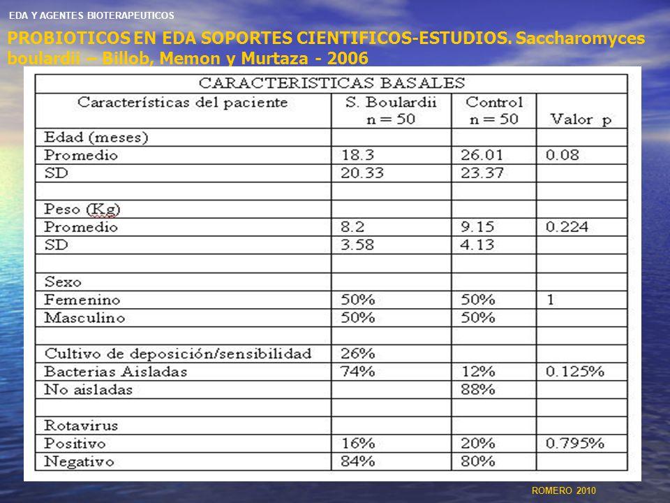 PROBIOTICOS EN EDA SOPORTES CIENTIFICOS-ESTUDIOS. Saccharomyces boulardii – Billob, Memon y Murtaza - 2006 EDA Y AGENTES BIOTERAPEUTICOS ROMERO 2010