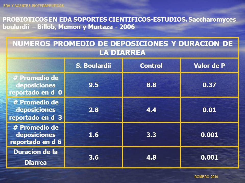 PROBIOTICOS EN EDA SOPORTES CIENTIFICOS-ESTUDIOS. Saccharomyces boulardii – Billob, Memon y Murtaza - 2006 NUMEROS PROMEDIO DE DEPOSICIONES Y DURACION