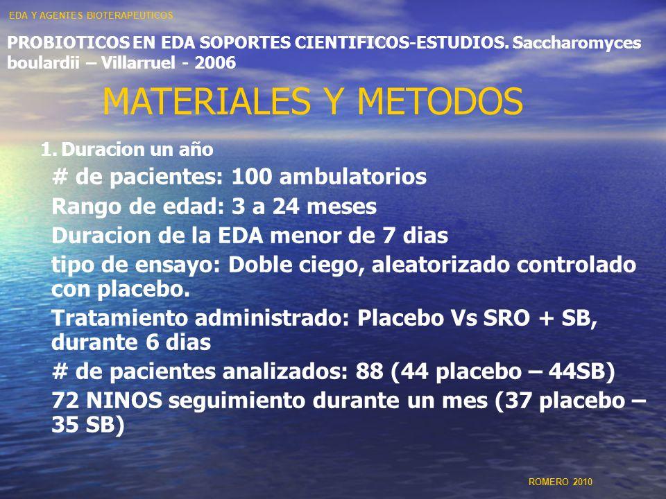 PROBIOTICOS EN EDA SOPORTES CIENTIFICOS-ESTUDIOS. Saccharomyces boulardii – Villarruel - 2006 1. 1.Duracion un año # de pacientes: 100 ambulatorios Ra