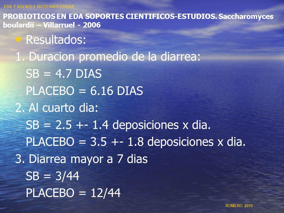 Resultados: 1. Duracion promedio de la diarrea: SB = 4.7 DIAS PLACEBO = 6.16 DIAS 2. Al cuarto dia: SB = 2.5 +- 1.4 deposiciones x dia. PLACEBO = 3.5