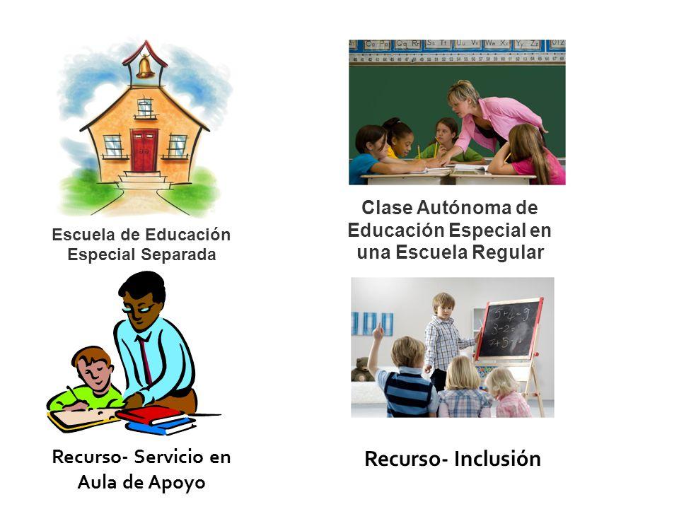 Escuela de Educación Especial Separada Clase Autónoma de Educación Especial en una Escuela Regular Recurso- Inclusión Recurso- Servicio en Aula de Apoyo