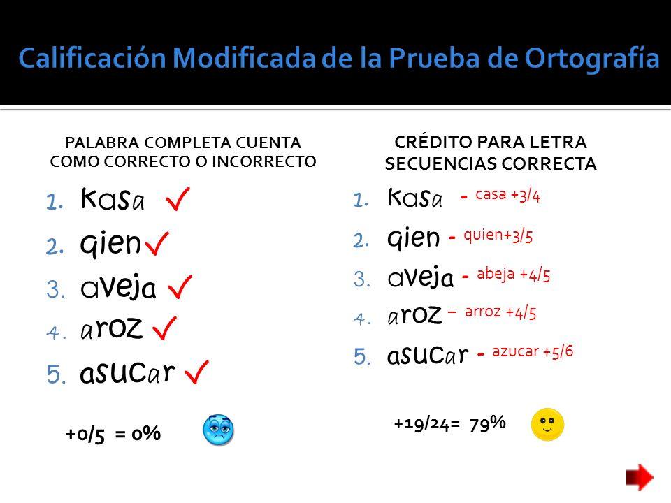 PALABRA COMPLETA CUENTA COMO CORRECTO O INCORRECTO 1. k a s a 2. qien 3. a vej a 4. a roz 5. a suc a r +0/5 = 0% CRÉDITO PARA LETRA SECUENCIAS CORRECT
