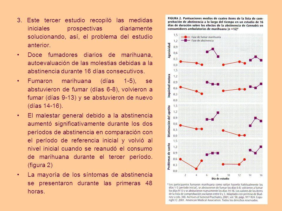 3. Este tercer estudio recopiló las medidas iniciales prospectivas diariamente solucionando, así, el problema del estudio anterior. Doce fumadores dia