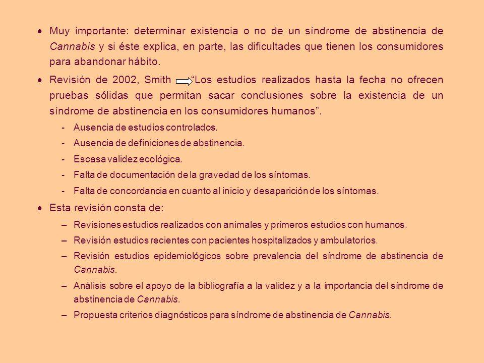 MÉTODO Búsqueda bibliográfica Rastreos computarizados con MEDLINE y PsycFIRST estudios realizados con participantes humanos.
