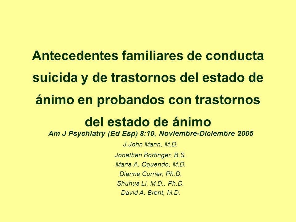 Antecedentes familiares de conducta suicida y de trastornos del estado de ánimo en probandos con trastornos del estado de ánimo Am J Psychiatry (Ed Es